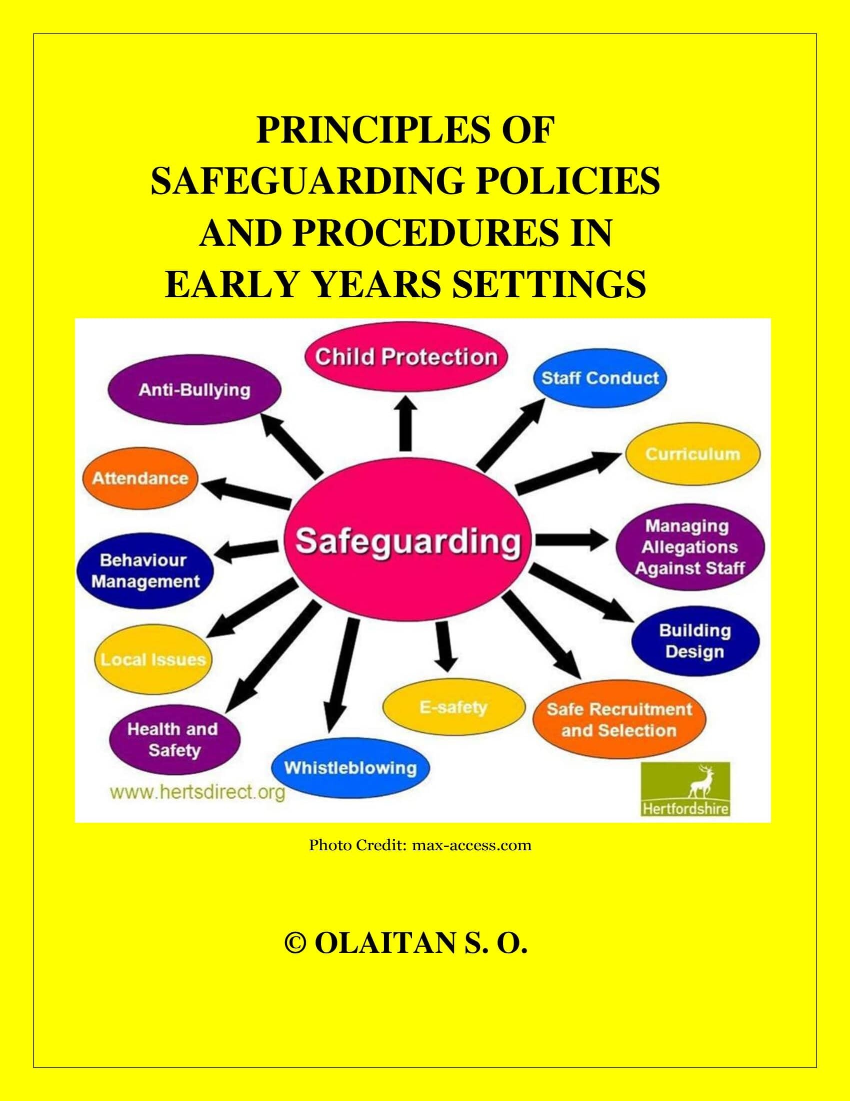 PRINCIPLES OF SAFEGUARDING POLICIES AND PROCEDURES IN EARLY YEARS